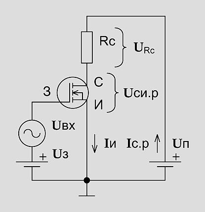 сток-исток транзистора и
