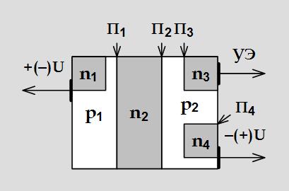 Сколько p-n переходит содержит тиристор